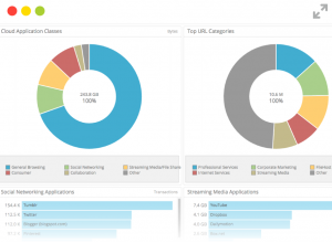 zscaler-reporting-dashboard